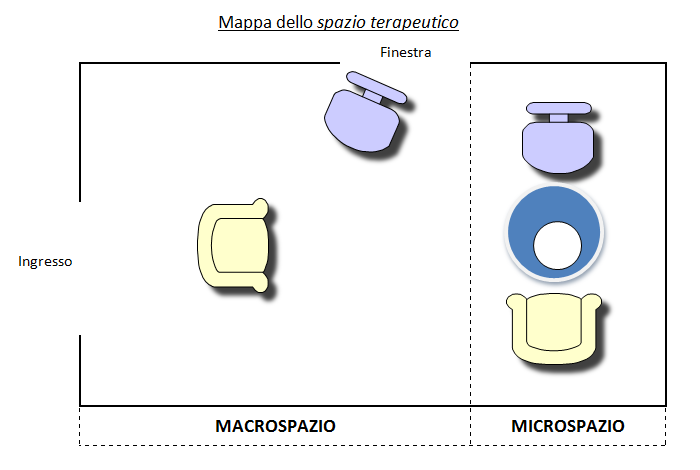 Mappa setting